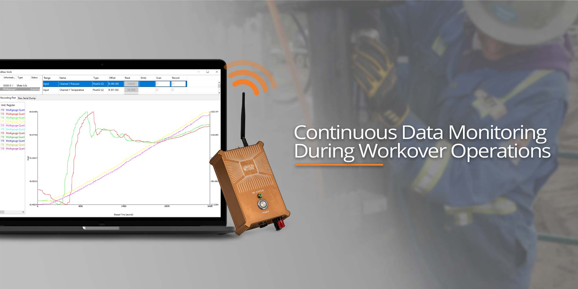 Continuous Data Monitoring During Workover Operations