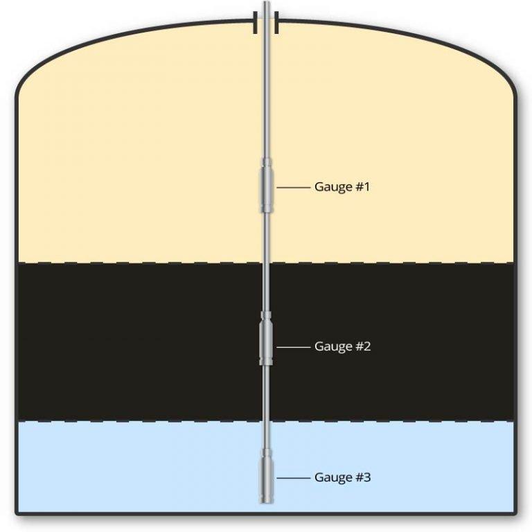 Tank-Storage-Multi-Gauge-Monitoring-Diagram-GEO-PSI