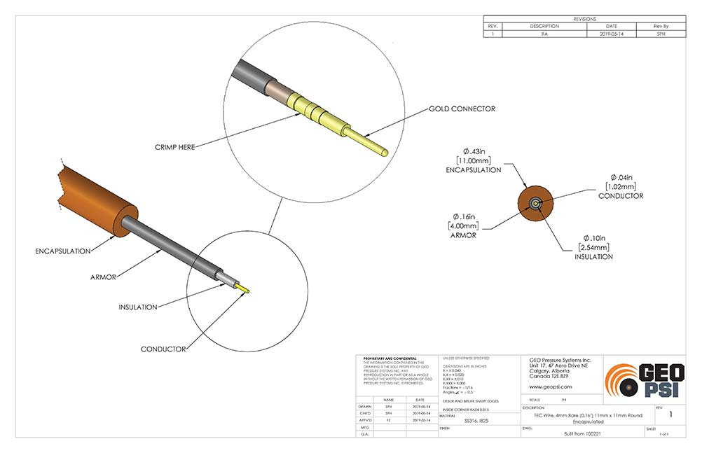 Cable-Anatomy-Drawing-GEO-PSI