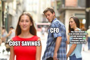 Cost Savings Meme GEO PSI